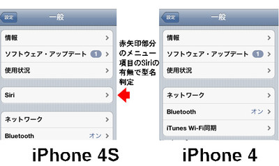 Iphone4s4difference2